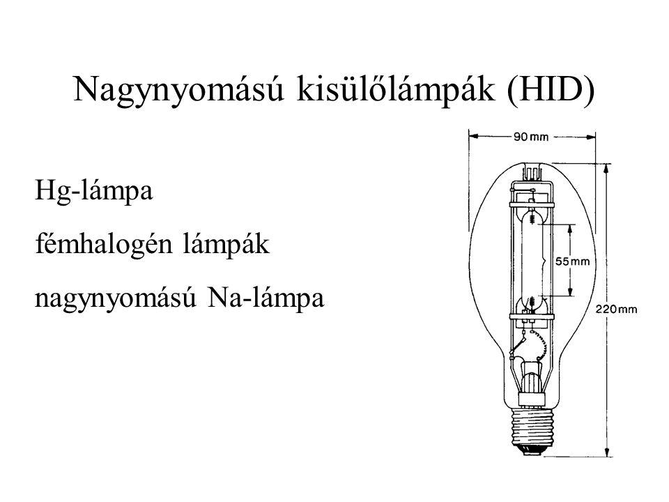 Nagynyomású kisülőlámpák (HID) Hg-lámpa fémhalogén lámpák nagynyomású Na-lámpa