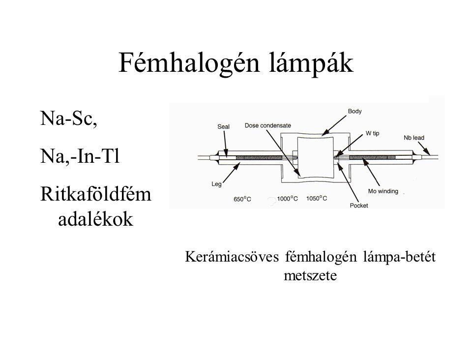 Fémhalogén lámpák Na-Sc, Na,-In-Tl Ritkaföldfém adalékok Kerámiacsöves fémhalogén lámpa-betét metszete