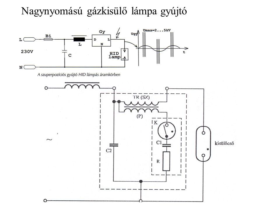 Nagynyomású gázkisülő lámpa gyújtó