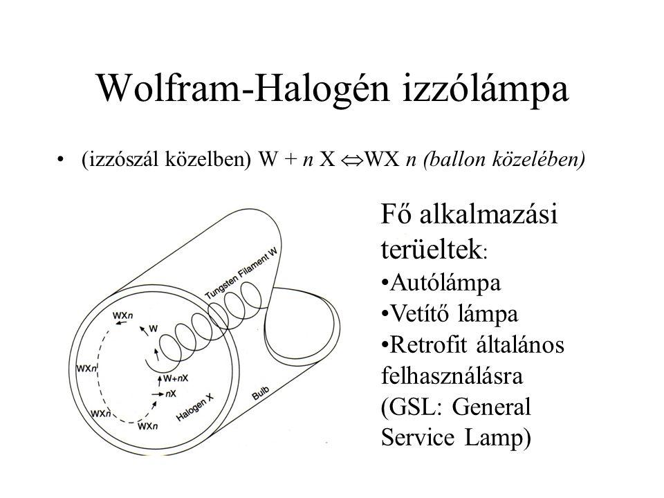 Wolfram-Halogén izzólámpa (izzószál közelben) W + n X  WX n (ballon közelében) Fő alkalmazási terüeltek : Autólámpa Vetítő lámpa Retrofit általános f