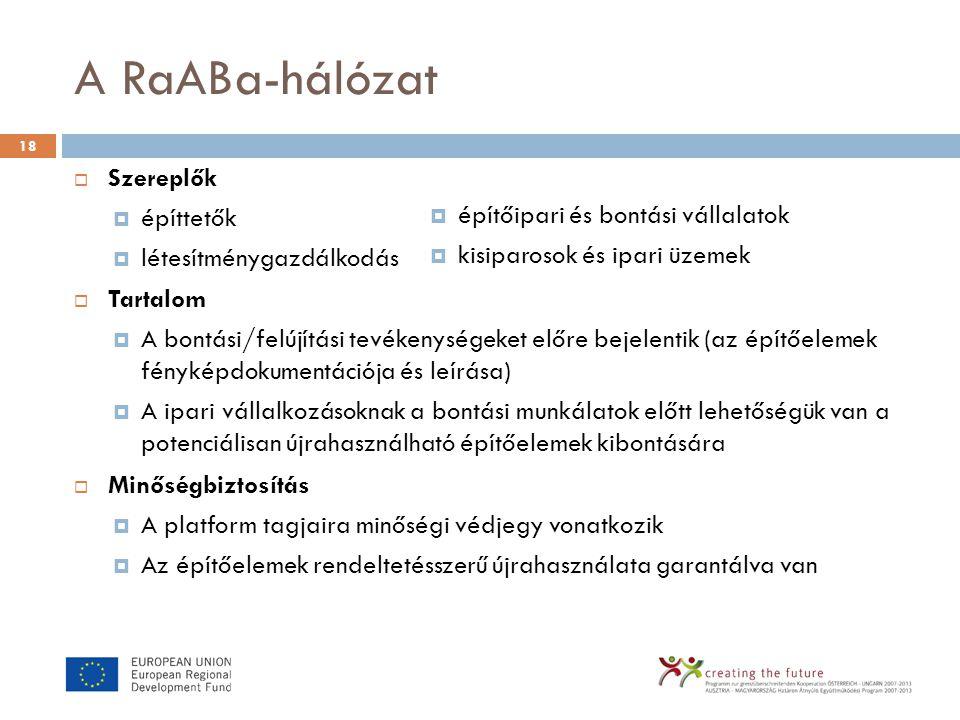 A RaABa-hálózat  Szereplők  építtetők  létesítménygazdálkodás  Tartalom  A bontási/felújítási tevékenységeket előre bejelentik (az építőelemek fé