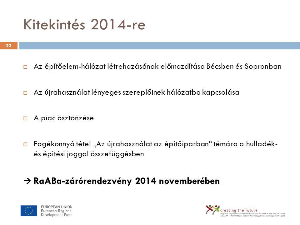 Kitekintés 2014-re  Az építőelem-hálózat létrehozásának előmozdítása Bécsben és Sopronban  Az újrahasználat lényeges szereplőinek hálózatba kapcsolá