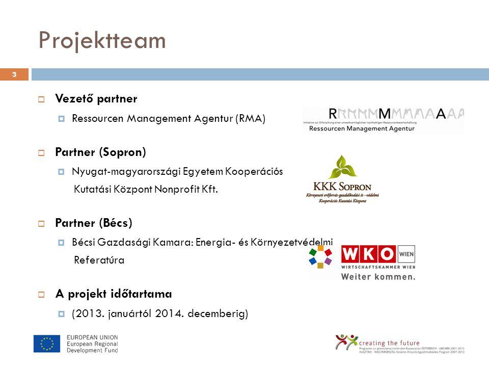 Projektteam  Vezető partner  Ressourcen Management Agentur (RMA)  Partner (Sopron)  Nyugat-magyarországi Egyetem Kooperációs Kutatási Központ Nonp
