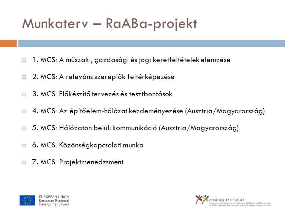 Munkaterv – RaABa-projekt  1. MCS: A műszaki, gazdasági és jogi keretfeltételek elemzése  2. MCS: A releváns szereplők feltérképezése  3. MCS: Elők
