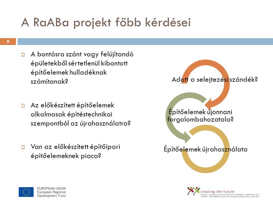 A RaABa projekt főbb kérdései Adott a selejtezési szándék? Építőelemek újonnani forgalombahozatala? Építőelemek újrahasználata 9  A bontásra szánt va