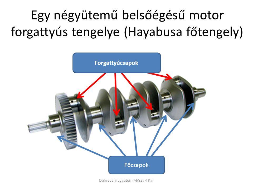 Egy négyütemű belsőégésű motor forgattyús tengelye (Hayabusa főtengely) Debreceni Egyetem Műszaki Kar Főcsapok Forgattyúcsapok