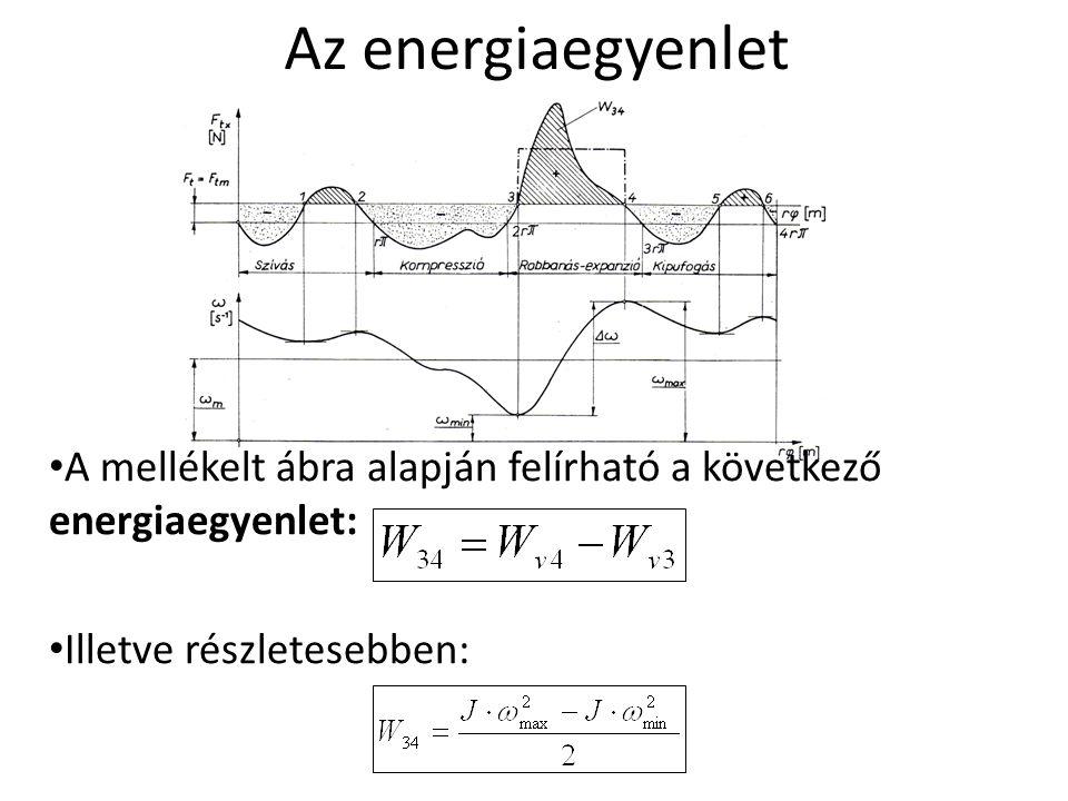 A mellékelt ábra alapján felírható a következő energiaegyenlet: Illetve részletesebben: Az energiaegyenlet
