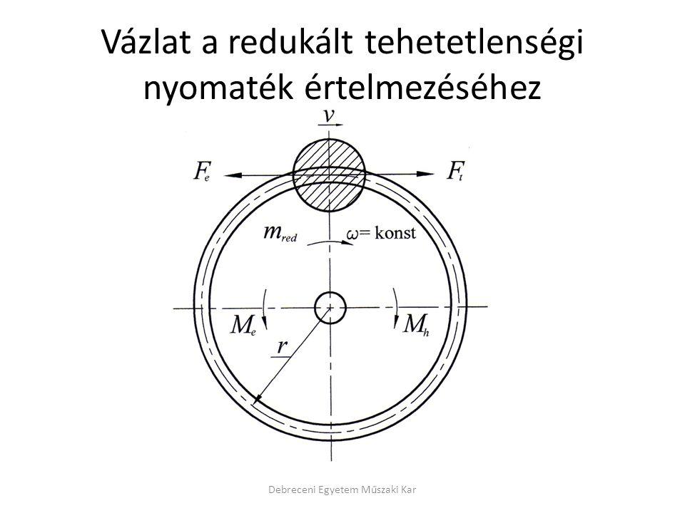 Vázlat a redukált tehetetlenségi nyomaték értelmezéséhez Debreceni Egyetem Műszaki Kar