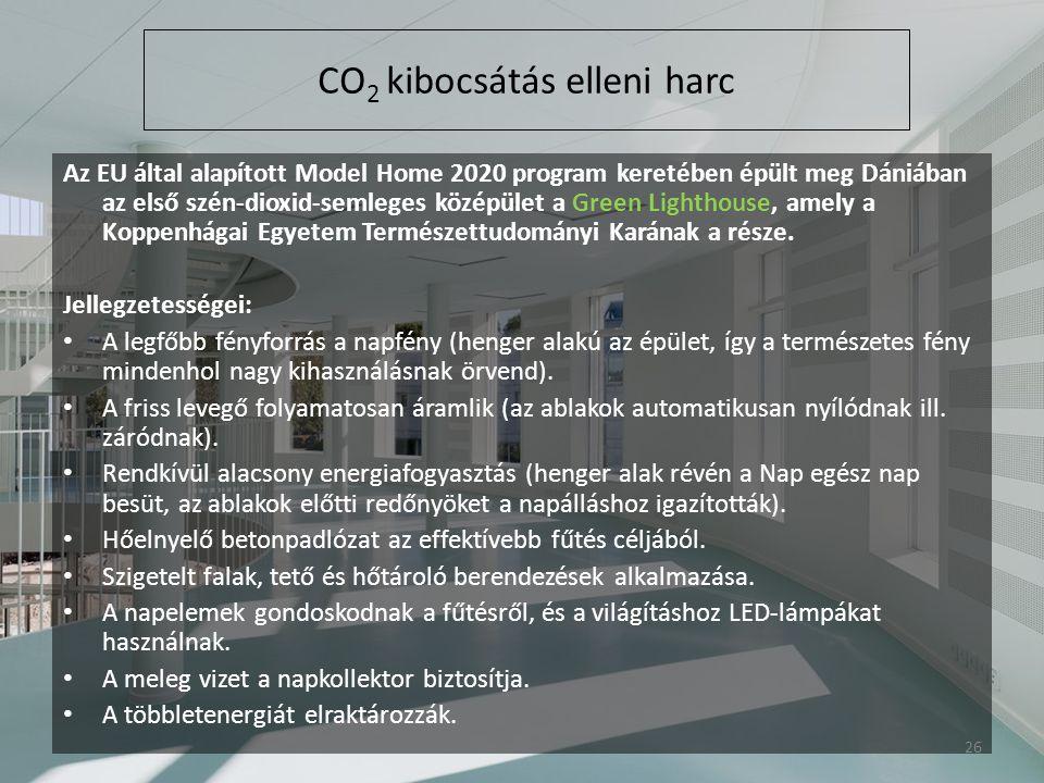 CO 2 kibocsátás elleni harc Az EU által alapított Model Home 2020 program keretében épült meg Dániában az első szén-dioxid-semleges középület a Green Lighthouse, amely a Koppenhágai Egyetem Természettudományi Karának a része.