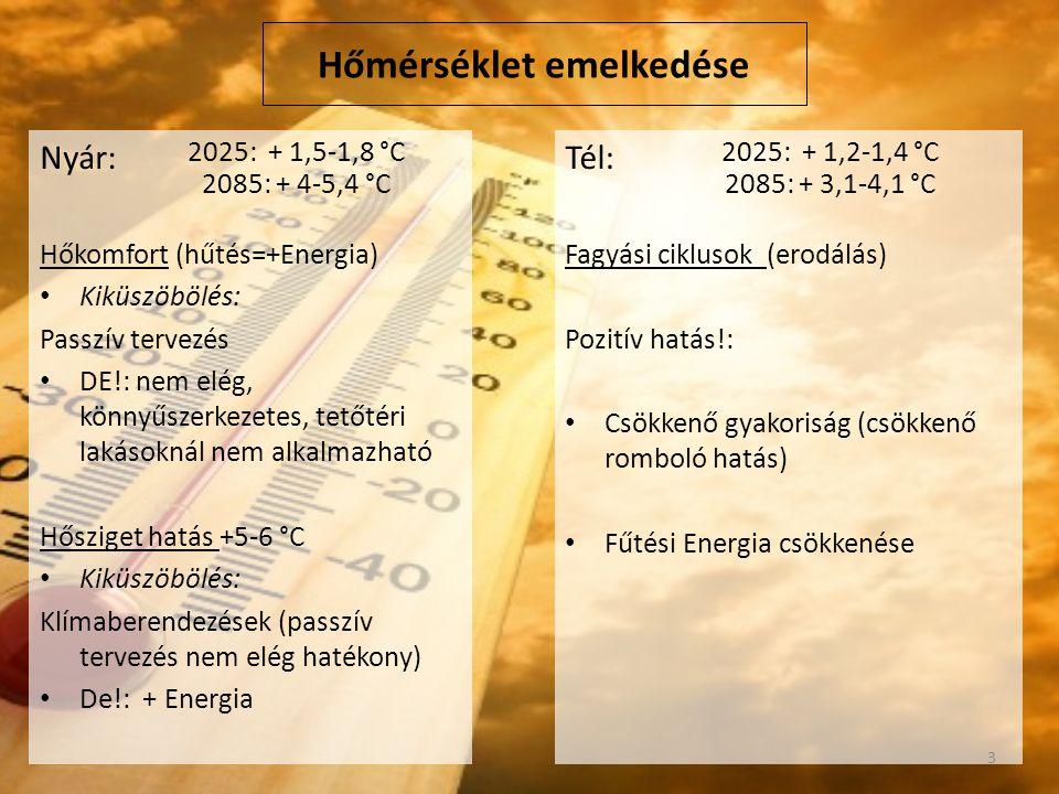 Hőmérséklet emelkedése Nyár: Hőkomfort (hűtés=+Energia) Kiküszöbölés: Passzív tervezés DE!: nem elég, könnyűszerkezetes, tetőtéri lakásoknál nem alkalmazható Hősziget hatás +5-6 °C Kiküszöbölés: Klímaberendezések (passzív tervezés nem elég hatékony) De!: + Energia Tél: Fagyási ciklusok (erodálás) Pozitív hatás!: Csökkenő gyakoriság (csökkenő romboló hatás) Fűtési Energia csökkenése 2025: + 1,5-1,8 °C 2085: + 4-5,4 °C 2025: + 1,2-1,4 °C 2085: + 3,1-4,1 °C 3