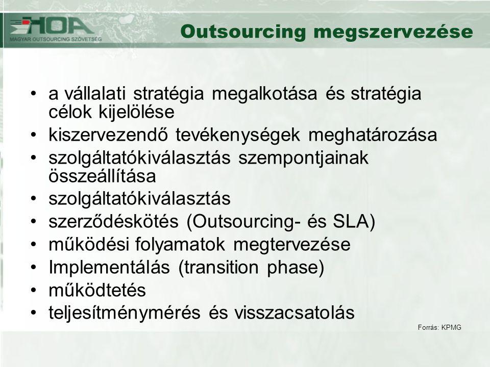 Outsourcing megszervezése a vállalati stratégia megalkotása és stratégia célok kijelölése kiszervezendő tevékenységek meghatározása szolgáltatókiválasztás szempontjainak összeállítása szolgáltatókiválasztás szerződéskötés (Outsourcing- és SLA) működési folyamatok megtervezése Implementálás (transition phase) működtetés teljesítménymérés és visszacsatolás Forrás: KPMG
