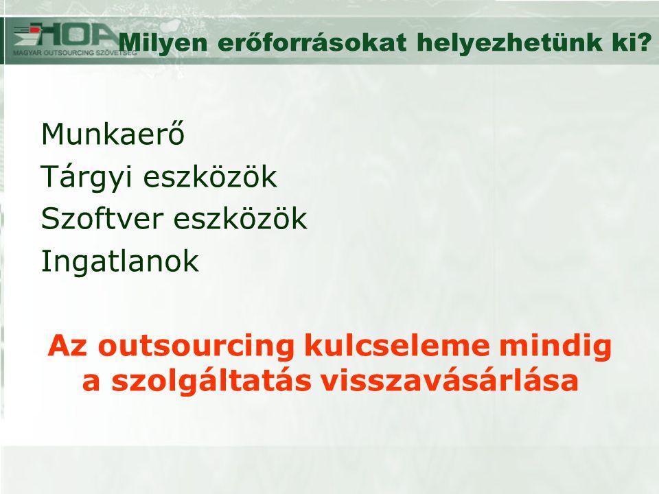 BACK OFFICE FELADATOK ADAT- BEVITEL ADATFEL- DOLGOZÁS TRANZAK- CIÓ FELD.