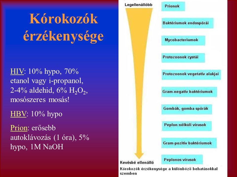 Kórokozók érzékenysége HIV: 10% hypo, 70% etanol vagy i-propanol, 2-4% aldehid, 6% H 2 O 2, mosószeres mosás! HBV: 10% hypo Prion: erősebb autoklávozá
