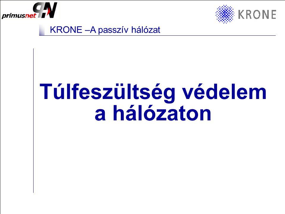 KRONE 3/98 Folie 12 KRONE –A passzív hálózat KRONE - A telekommunikáció világa Köszönöm az érdeklődés és a figyelmet.