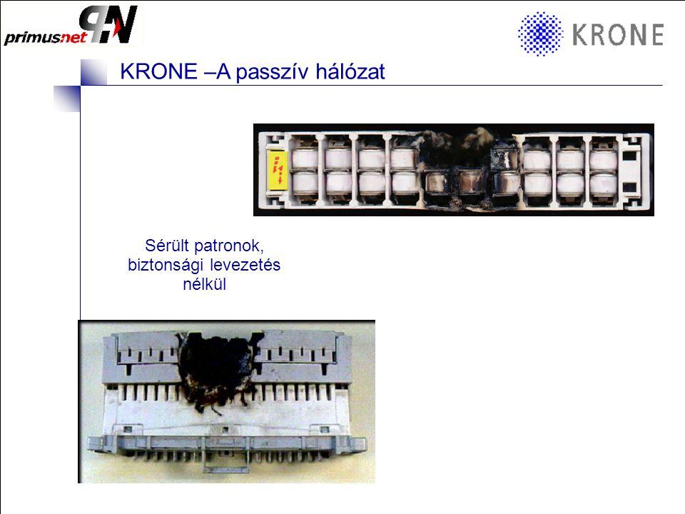 """KRONE 3/98 Folie 4 KRONE –A passzív hálózat (2)(3)(1) 'A' ér 'B' ér 'Föld' 0 180 0 """"gyújtás"""" VDC """"égés"""" """"lehülés"""" V a V gl V bo"""