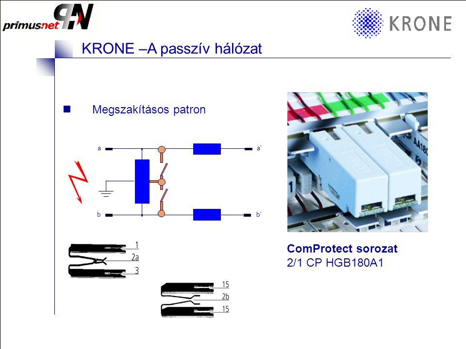 KRONE 3/98 Folie 6 KRONE –A passzív hálózat 'A' ér 'B' ér 'föld' Átvezető sín bimetál (1) (1)GDT és Fail-safe hidegen Gáztöltésű patron (GDT) Fail-Saf