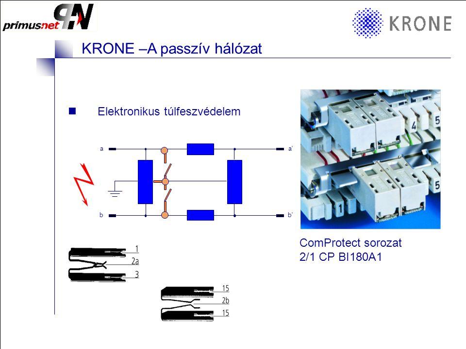 KRONE 3/98 Folie 7 KRONE –A passzív hálózat ComProtect sorozat 2/1 CP HGB180A1 b aa' b' Megszakításos patron