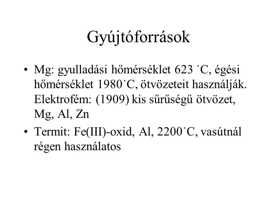 Gyújtóforrások Mg: gyulladási hőmérséklet 623 ˙C, égési hőmérséklet 1980˙C, ötvözeteit használják. Elektrofém: (1909) kis sűrűségű ötvözet, Mg, Al, Zn