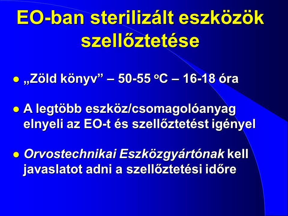 """EO-ban sterilizált eszközök szellőztetése l """"Zöld könyv"""" – 50-55 o C – 16-18 óra l A legtöbb eszköz/csomagolóanyag elnyeli az EO-t és szellőztetést ig"""
