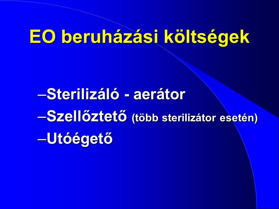 EO beruházási költségek –Sterilizáló - aerátor –Szellőztető (több sterilizátor esetén) –Utóégető