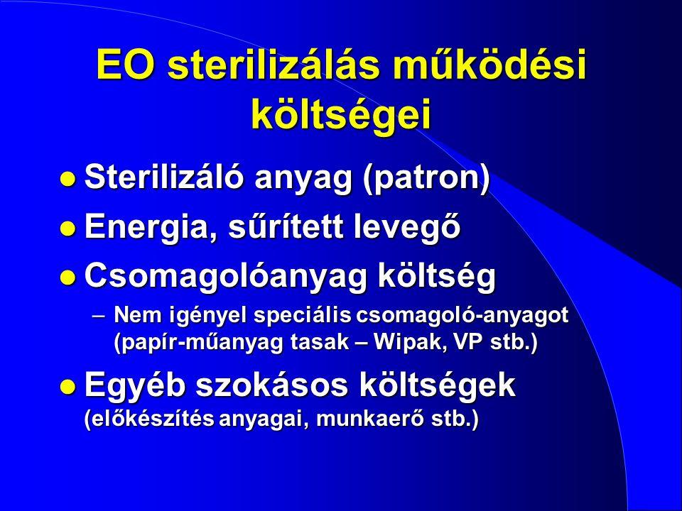 l Sterilizáló anyag (patron) l Energia, sűrített levegő l Csomagolóanyag költség –Nem igényel speciális csomagoló-anyagot (papír-műanyag tasak – Wipak
