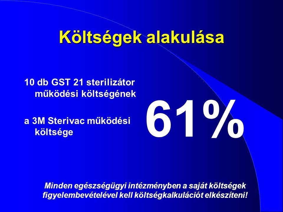 Költségek alakulása 10 db GST 21 sterilizátor működési költségének a 3M Sterivac működési költsége 61% Minden egészségügyi intézményben a saját költsé
