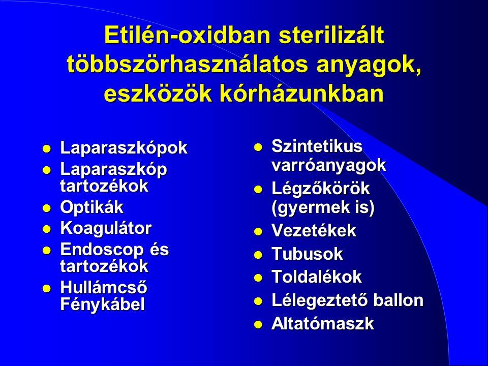 Etilén-oxidban sterilizált többszörhasználatos anyagok, eszközök kórházunkban l Laparaszkópok l Laparaszkóp tartozékok l Optikák l Koagulátor l Endosc