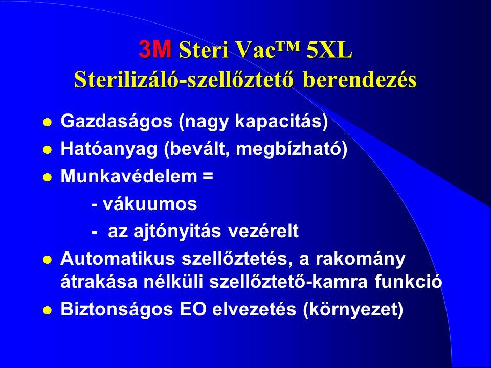3M Steri Vac™ 5XL Sterilizáló-szellőztető berendezés l Gazdaságos (nagy kapacitás) l Hatóanyag (bevált, megbízható) l Munkavédelem = - vákuumos - az a
