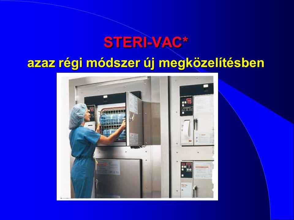 STERI-VAC* azaz régi módszer új megközelítésben