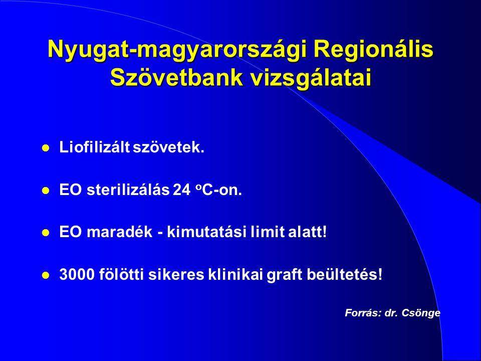 Nyugat-magyarországi Regionális Szövetbank vizsgálatai l Liofilizált szövetek. l EO sterilizálás 24 o C-on. l EO maradék - kimutatási limit alatt! l 3