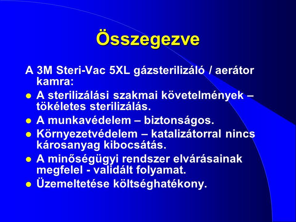 Összegezve A 3M Steri-Vac 5XL gázsterilizáló / aerátor kamra: l A sterilizálási szakmai követelmények – tökéletes sterilizálás. l A munkavédelem – biz