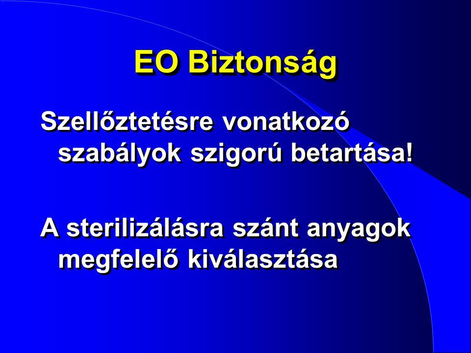 EO Biztonság Szellőztetésre vonatkozó szabályok szigorú betartása! A sterilizálásra szánt anyagok megfelelő kiválasztása Szellőztetésre vonatkozó szab