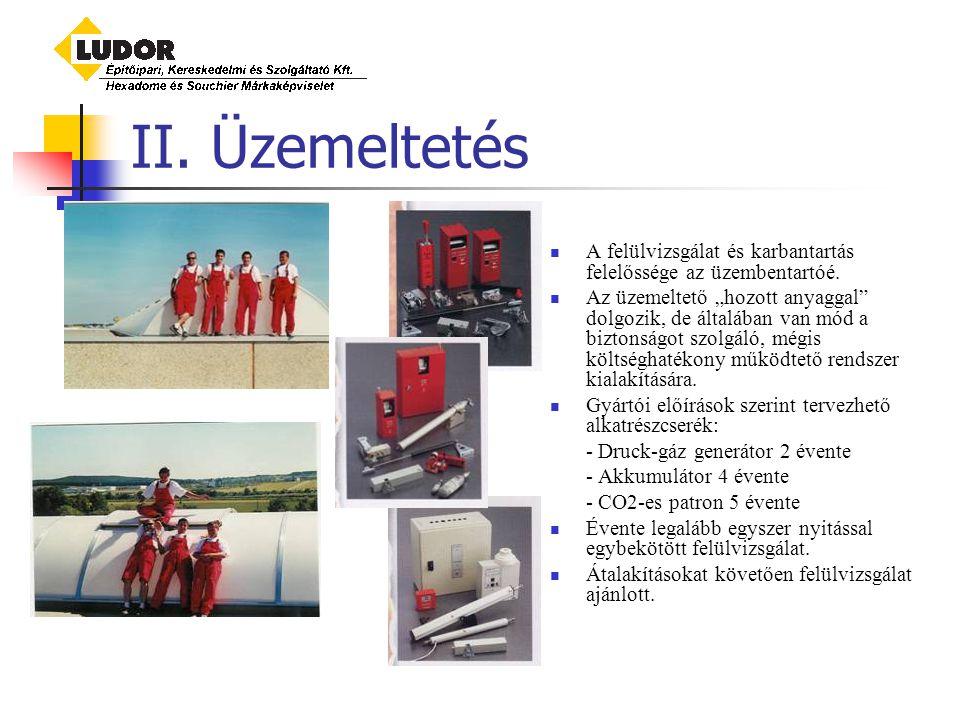 II.Üzemeltetés A felülvizsgálat és karbantartás felelőssége az üzembentartóé.