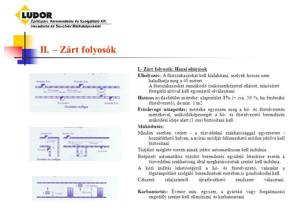 II. – Zárt folyosók I.- Zárt folyosók: Hazai előírások Elhelyezés: A füstszakaszokat kell kialakítani, melyek hossza nem haladhatja meg a 40 métert. A