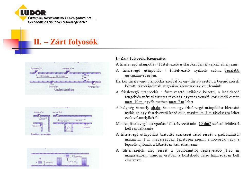 II. – Zárt folyosók I.- Zárt folyosók: Kiegészítés A frisslevegő utánpótlás / füstelvezető nyílásokat felváltva kell elhelyezni A frisslevegő utánpótl