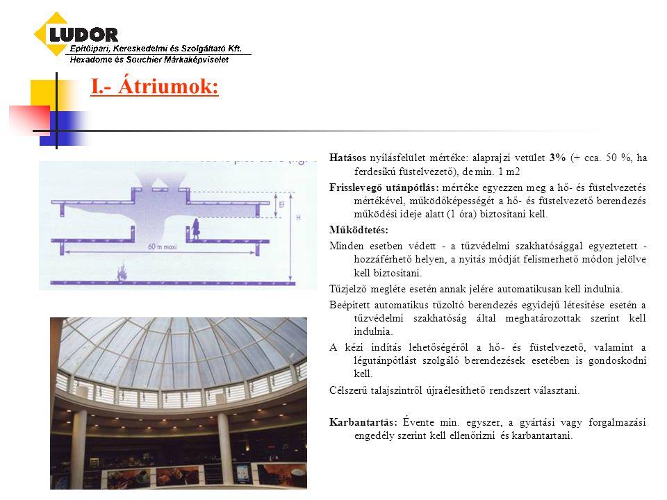 I.- Átriumok: Hatásos nyílásfelület mértéke: alaprajzi vetület 3% (+ cca.