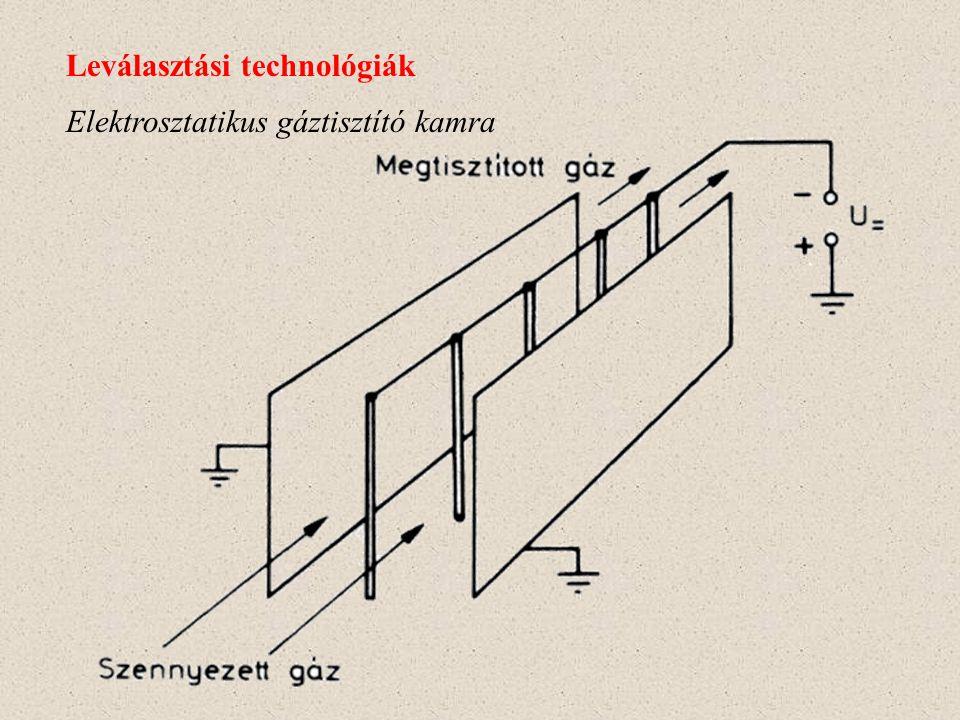 Nyomtatás Szórási technológiák Papír Festék- csepp képzés Töltő- elektród Nagyfeszültségű eltérítő lemez Papír Festék- csepp képzés Töltő- elektród Na