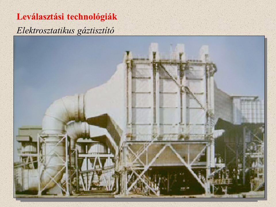 Elektrosztatikus gáztisztító kamra felépítése Leválasztási technológiák Áramkorlátozó ellenállás Nagyfeszültségű tápegység Nagyfeszültségű transzformá