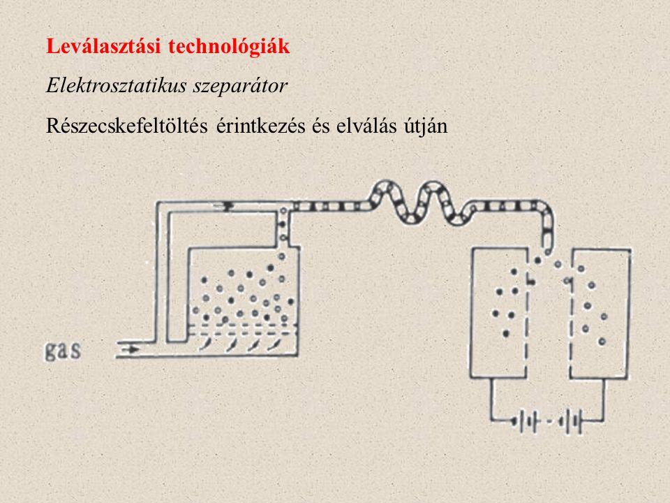 Elektrosztatikus szeparátor Leválasztási technológiák
