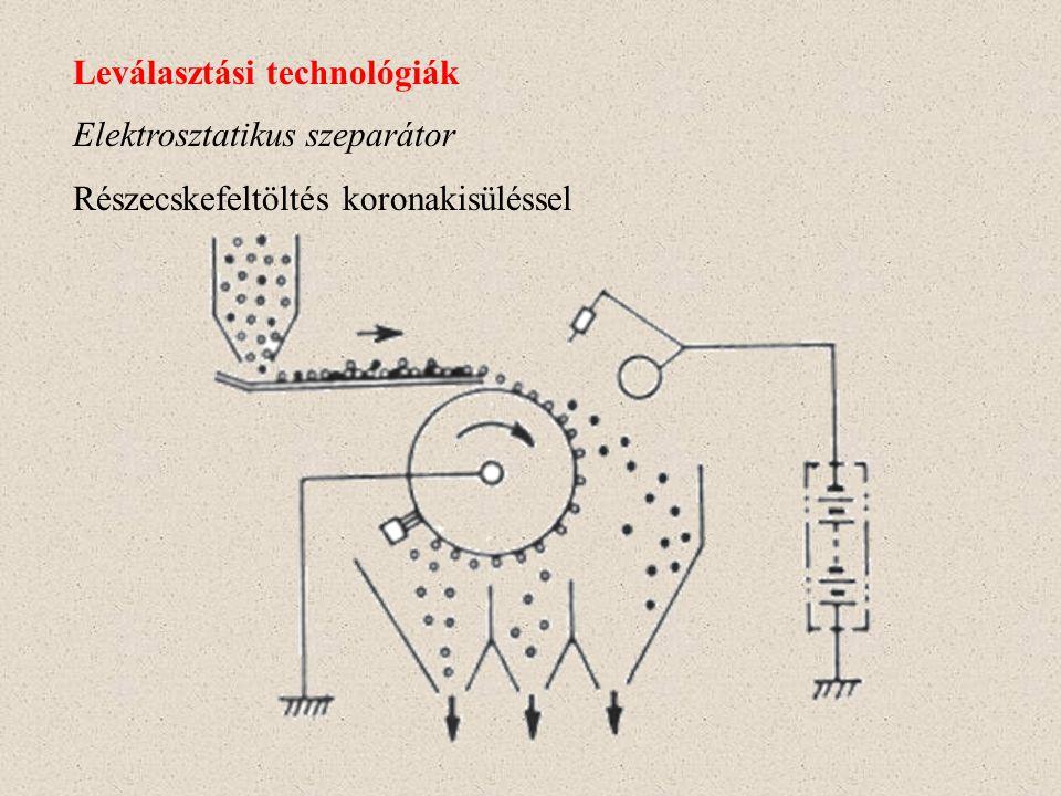 Elektrosztatikus szeparátor Részecskefeltöltés érintkezés és elválás útján Leválasztási technológiák