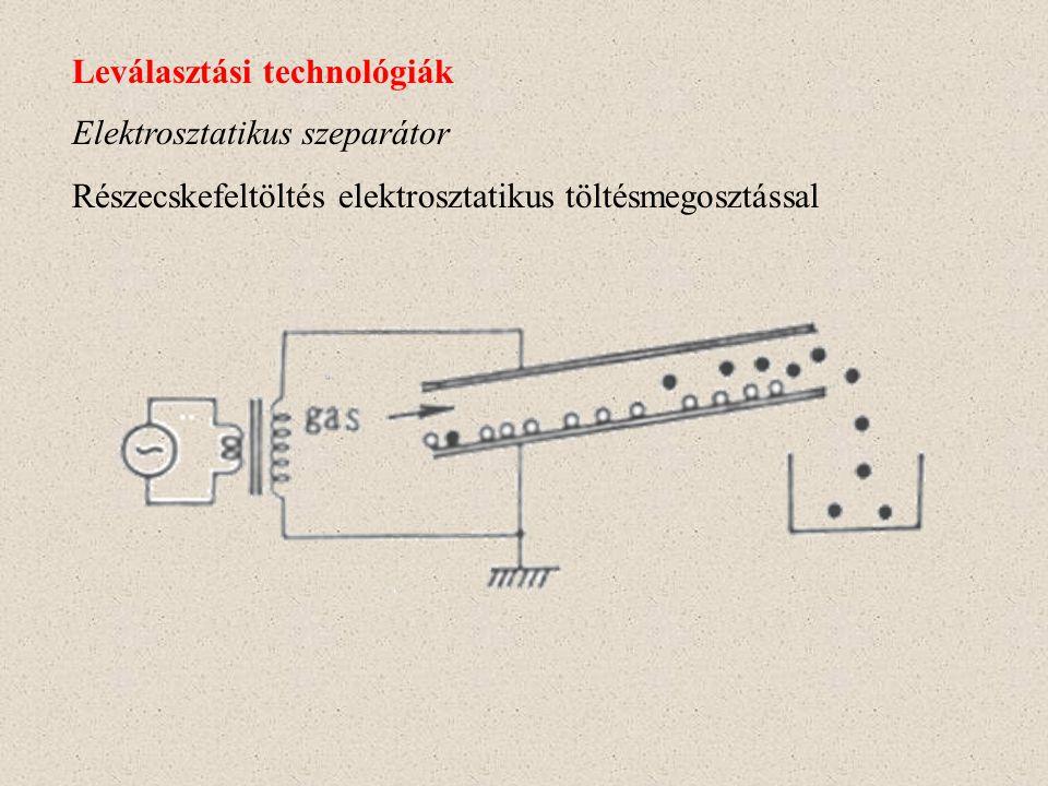 Elektrosztatikus szeparátor Részecskefeltöltés koronakisüléssel Leválasztási technológiák