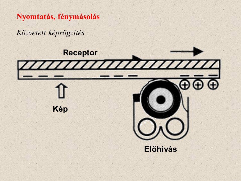 A xerox-rendszerű másolás elve Nyomtatás, fénymásolás