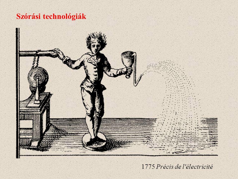 1775 Précis de l électricité Szórási technológiák