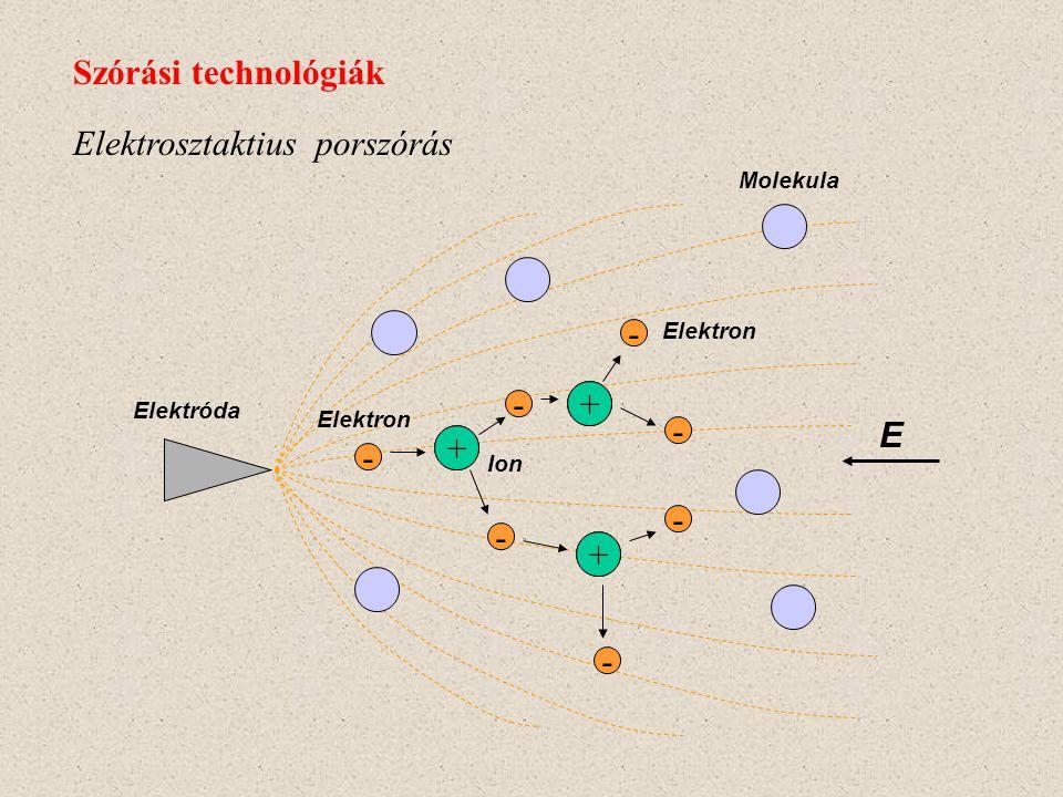 Elektrosztatikus szeparátor Részecskefeltöltés elektrosztatikus töltésmegosztással Leválasztási technológiák