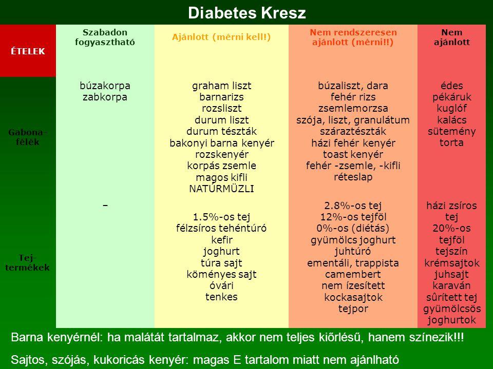 Táplálkozás szerepe  diétás élelmiszerek szerepe : Mesterséges édesítőszerekkel (pl.: szacharin, ciklamát, aszpartám) készült energiamentes italok fogyasztása megengedett cukorhelyettesítő anyagokat (pl.: szorbit, fruktóz: 30g/nap) tartalmazó ételek fogyasztása erősen korlátozandó  élvezeti szerek: cukrot tartalmazó ételek, italok (üdítőitalok!) nem javasolhatóak kávé, tea cukormentesen naponta 2-3 adaggal fogyasztható cukros likőrök, desszertborok, (fél)édes pezsgők kerülendőek sör korlátozottan fogyasztható (1 pohár=1/2 zsemle) száraz borok alkalomszerű fogyasztása csak egyidejű szénhidrátbevitellel engedélyezhető