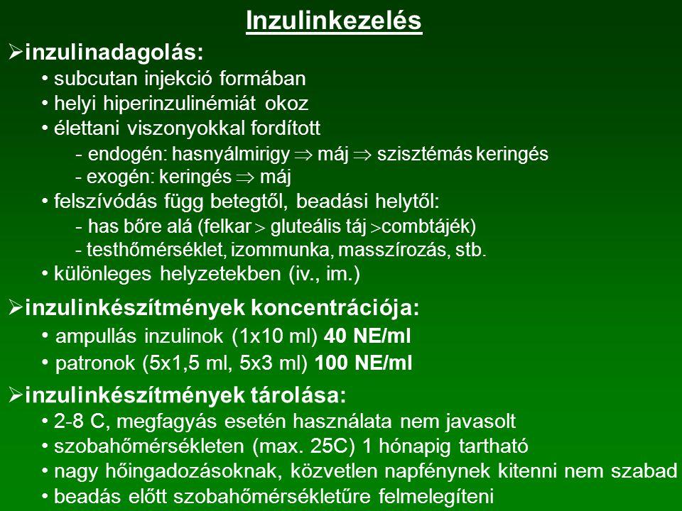  intenzív inzulinkezelés (ICT ) inzulinadagolás lsd.