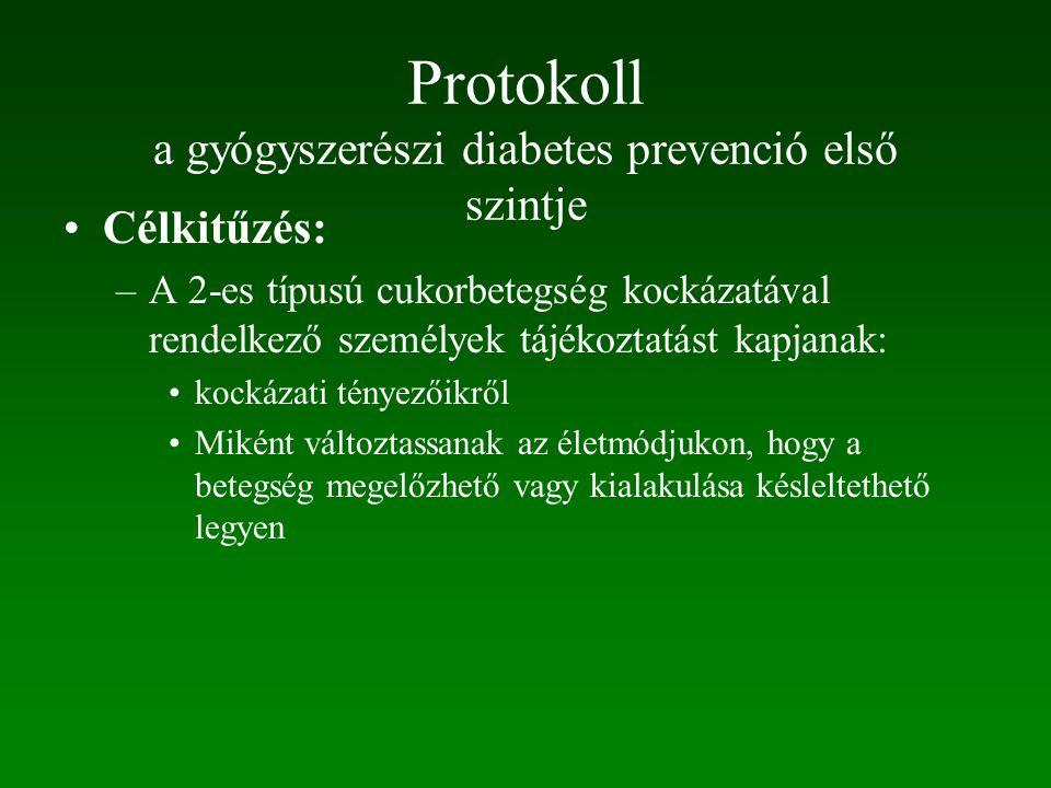 Protokoll a gyógyszerészi diabetes prevenció első szintje Célkitűzés: –A 2-es típusú cukorbetegség kockázatával rendelkező személyek tájékoztatást kapjanak: kockázati tényezőikről Miként változtassanak az életmódjukon, hogy a betegség megelőzhető vagy kialakulása késleltethető legyen