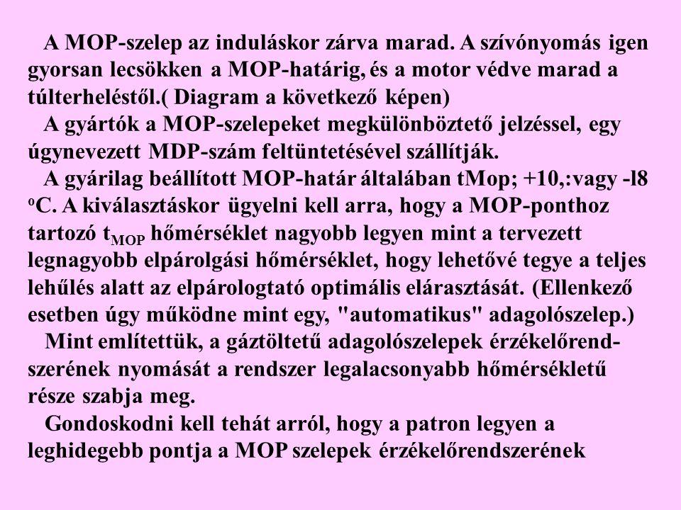 A MOP-szelep az induláskor zárva marad. A szívónyomás igen gyorsan lecsökken a MOP-határig, és a motor védve marad a túlterheléstől.( Diagram a követk