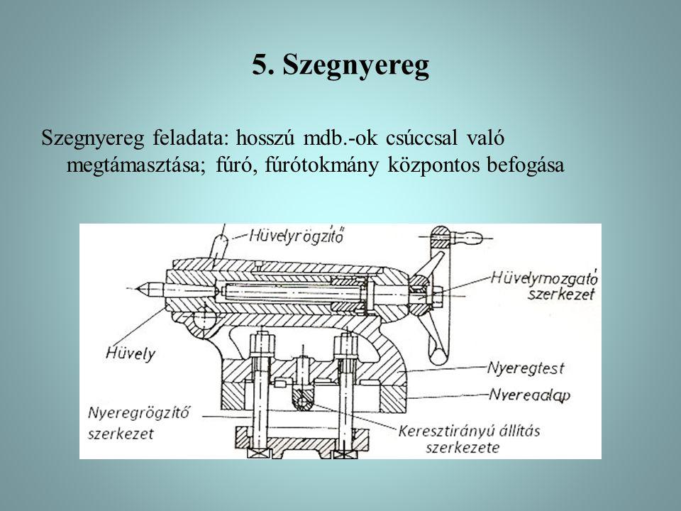 5. Szegnyereg Szegnyereg feladata: hosszú mdb.-ok csúccsal való megtámasztása; fúró, fúrótokmány központos befogása