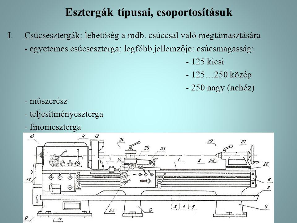 Esztergák típusai, csoportosításuk I.Csúcsesztergák: lehetőség a mdb. csúccsal való megtámasztására - egyetemes csúcseszterga; legfőbb jellemzője: csú